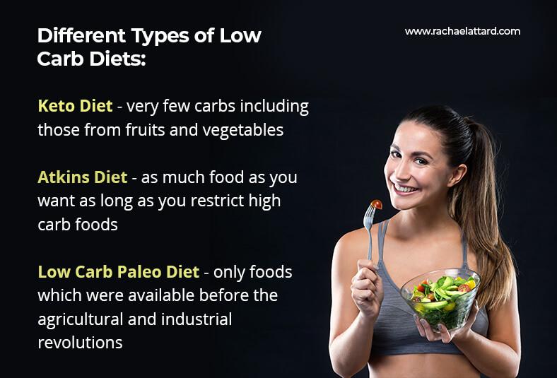 transition d'un régime faible en glucides différents types de régimes faibles en glucides